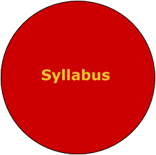 Syllabus Button