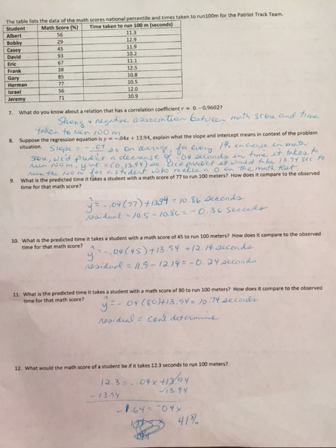 Unit 4 Solving Quadratic Equations Answer Key Gina Wilson ...