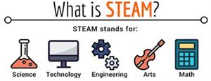 Steam Logo 2