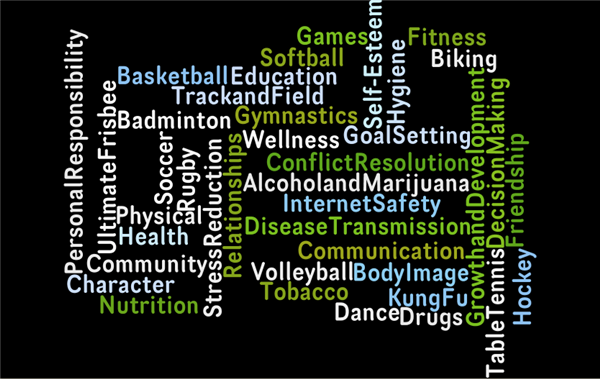 Health?PE Wordle
