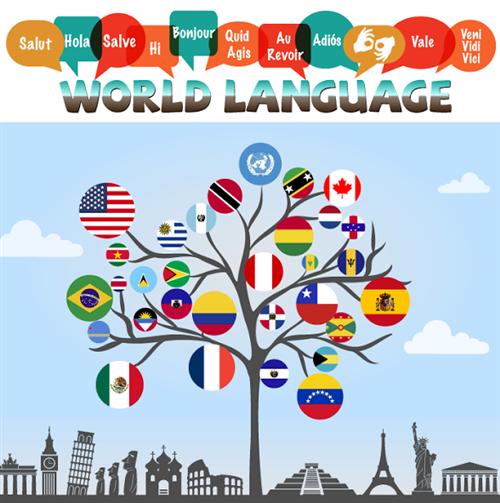 Curriculum World Languages - World language curriculum